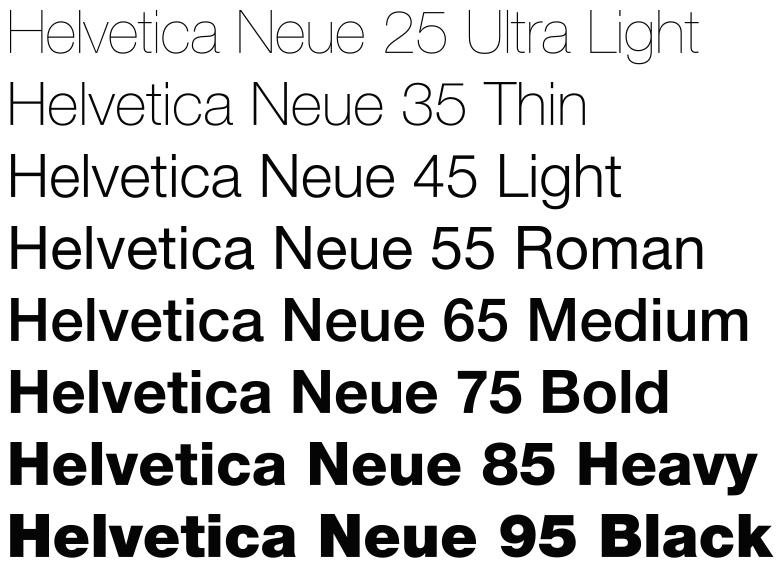 Font-Face Шрифт Open Sans
